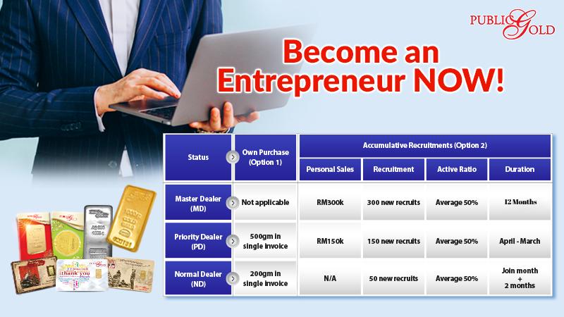 Become an Entrepreneur NOW!