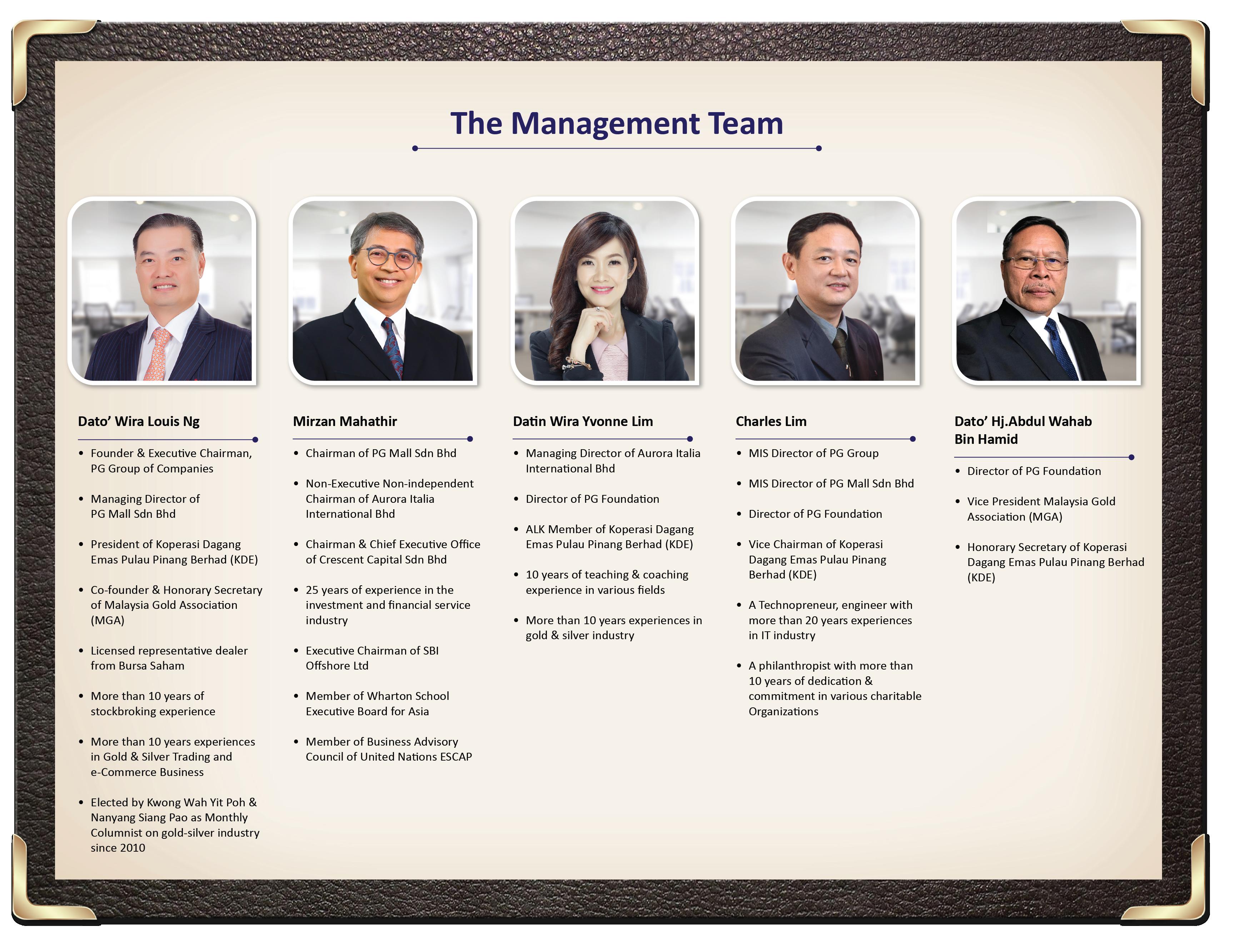 Management team 2019