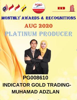 INDICATOR GOLD TRADING SDN BHD   MUHAMAD ADZLAN