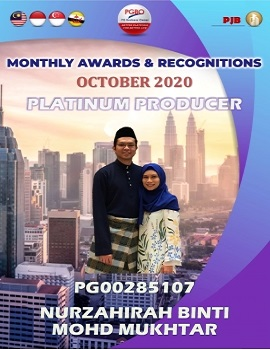 Microsoft Word   AWARDS NURZAHIRAH (OCT2020) 2381